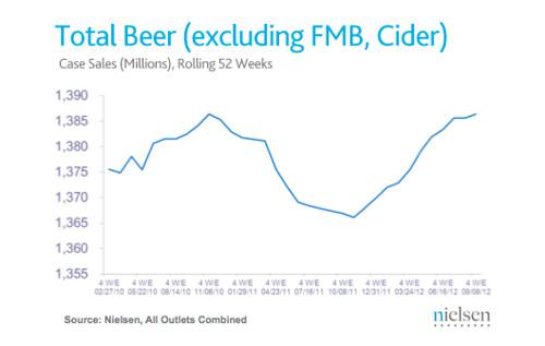 Total-Beer1k-2012