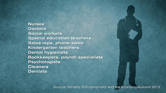 Trabajos en Finlandia: los más demandados