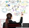 Modern business concept - PROIDEA Egypt  For Website Design company and Development in egypt -  http://www.proideaegypt.com/modern-business-concept/