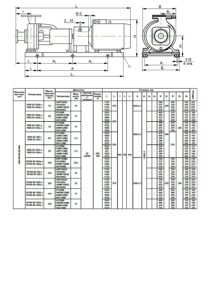 Габаритная характеристика насосов 1К 100-80-160