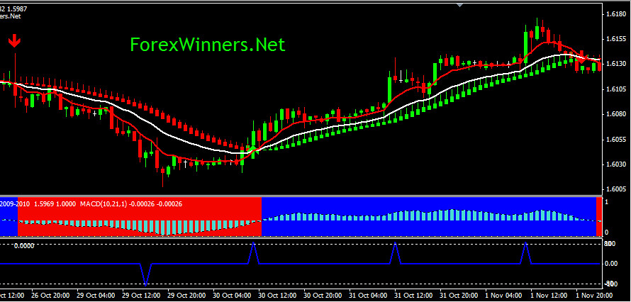 Forex download free