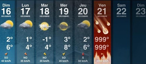 météo de fin du monde