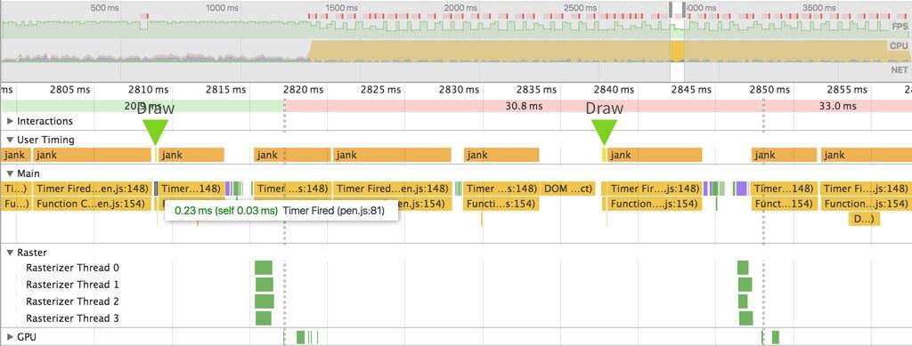 setTimeout 時の draw 関数がコールされるタイミング