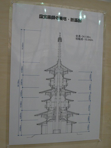 薬師寺東塔修理見学-19