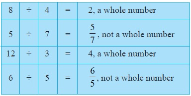 NCERT Class VI Mathematics Chapter 2 Whole Numbers