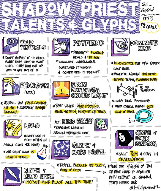 My sketchnotes on Skill Capped: Shadow Priest Talents & Glyphs
