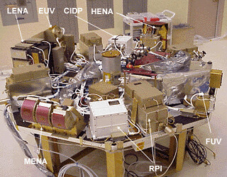science_payload