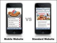 Mobile Version for WordPress Websites
