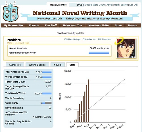 Nanowrimo 50058 words