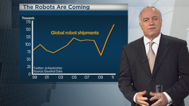 Eek! @AlanKohler says the robots are coming!