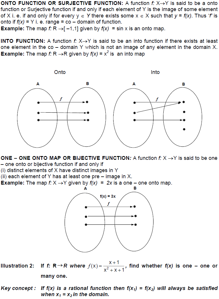 CBSE Class 12 Maths Notes: Functions – Onto and Into