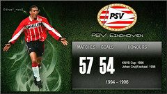 ronaldo by numbers /   PSV Eindhoven