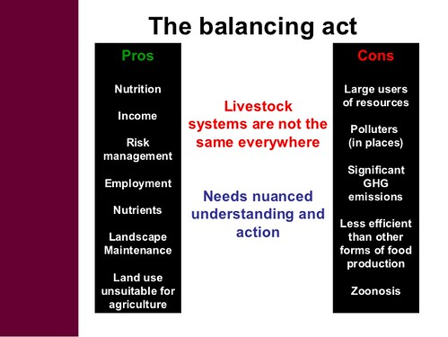 Livestock and global change