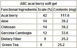 ABC acai berry soft gel ingredients