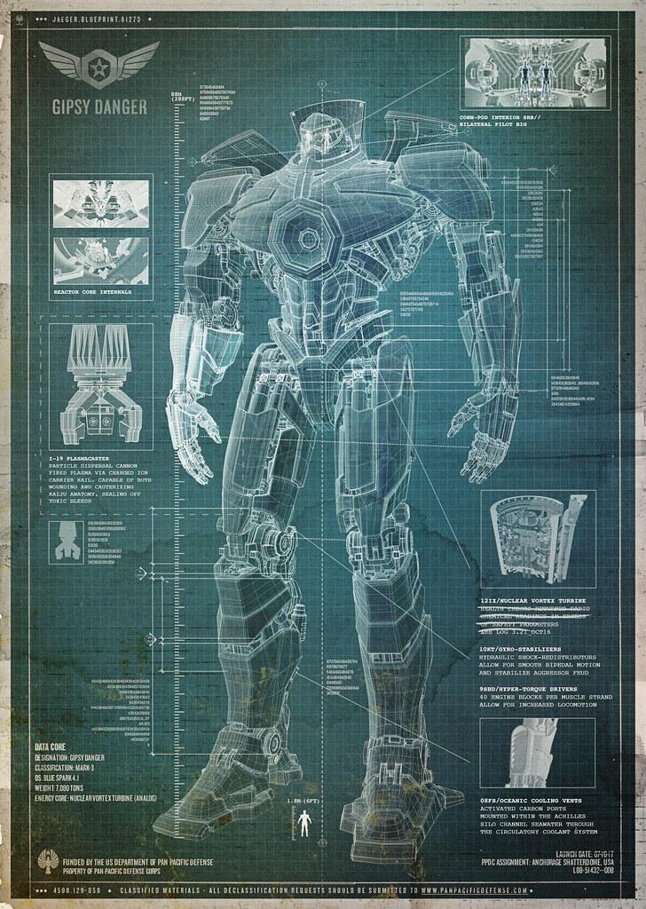 PPDC_Blueprint_JaegerGipsyDanger