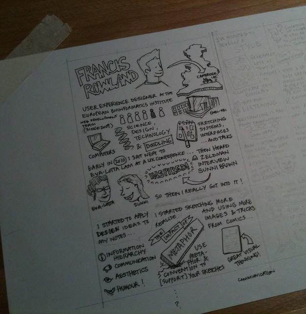 Sketchnote Handbook draft