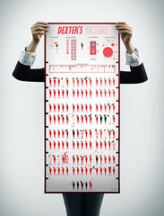 infographic poster picturing all Dexter Morgan's victims