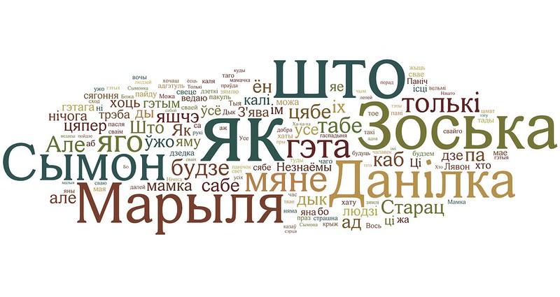 Янка Купала - Раскіданае гняздо