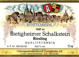 1987 - Bietigheimer Schalkstein (Württemberg)