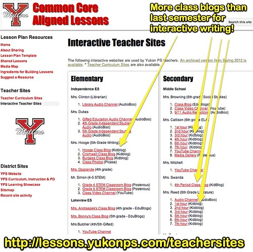 Interactive Teacher Sites - Class Blogs