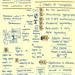 Typo London 2012 sketchnotes