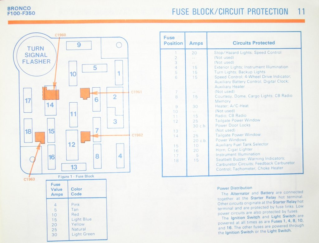 which fuse for the tachometer? - ford truck enthusiasts forums 86 bronco fuse box
