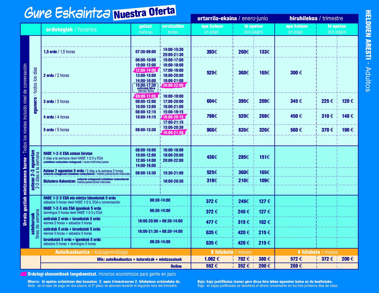 Enero 2014 cursos horarios y precios gabriel aresti for Horario oficina paro