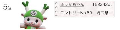 5位ふっかちゃん