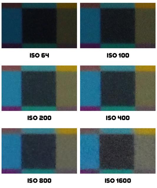 Pentax Optio LS465 ISO zestawienie