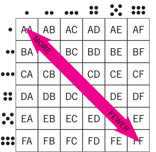 6x6Grid-A-2