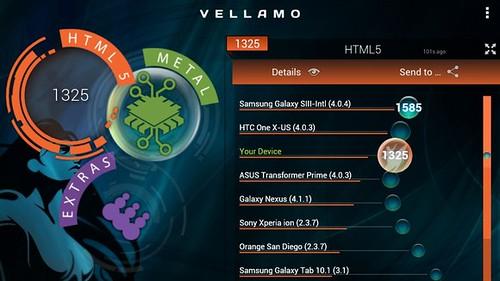 vellamo-580-90