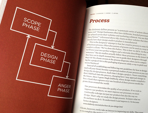 Success by Design: Process Spread