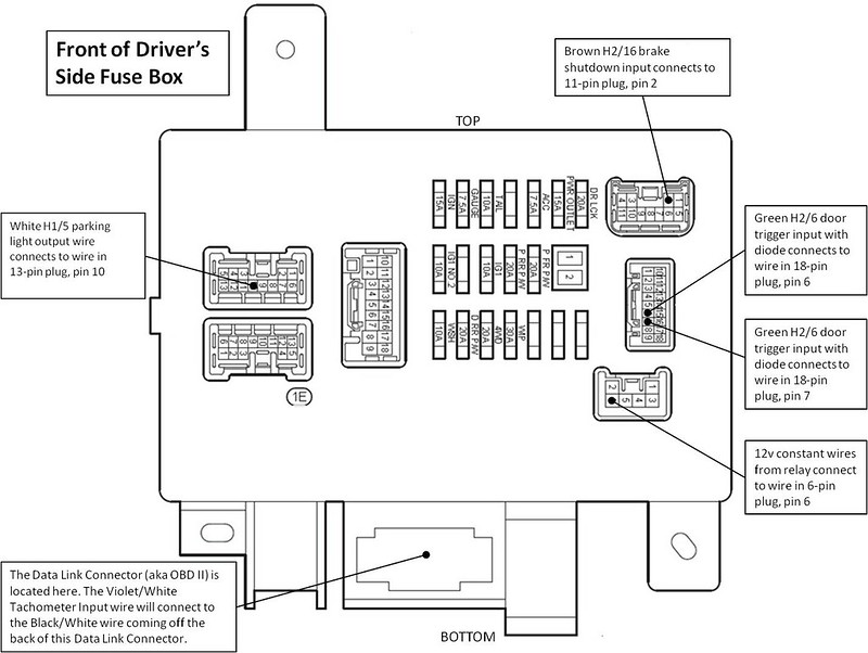 2008 tacoma fuse box diagram 2007 tacoma fuse box diagram #14