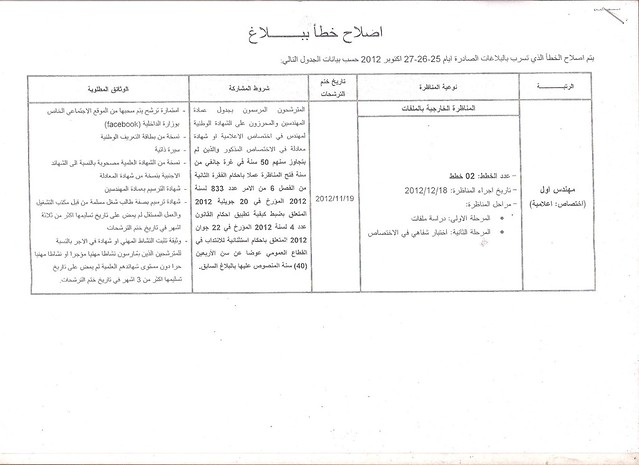 flickr minist re de l 39 int rieur tunisie. Black Bedroom Furniture Sets. Home Design Ideas