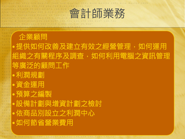 BNI長勝8分鐘分享鄭雅儷會計師20121106.006