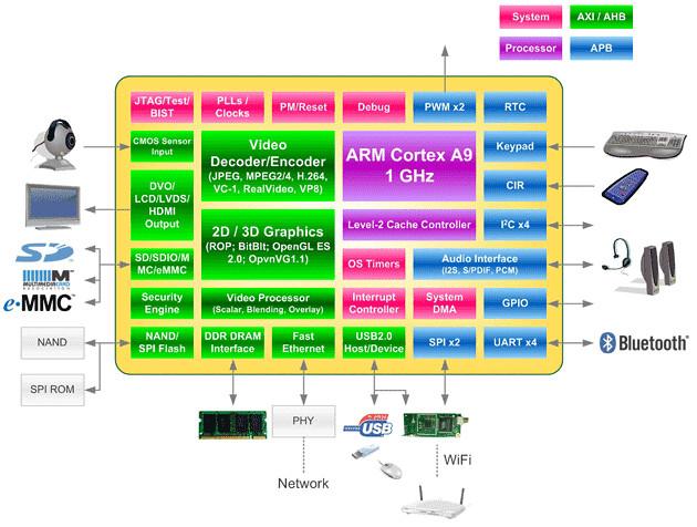 wm8950 block diagram