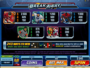 free Break Away slot payout