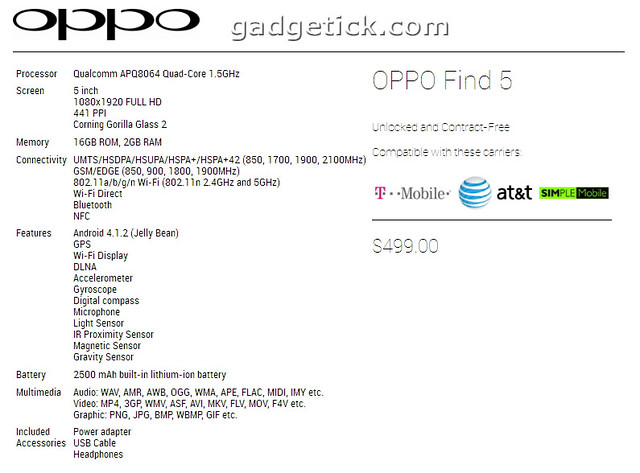 Oppo Find 5 спецификации