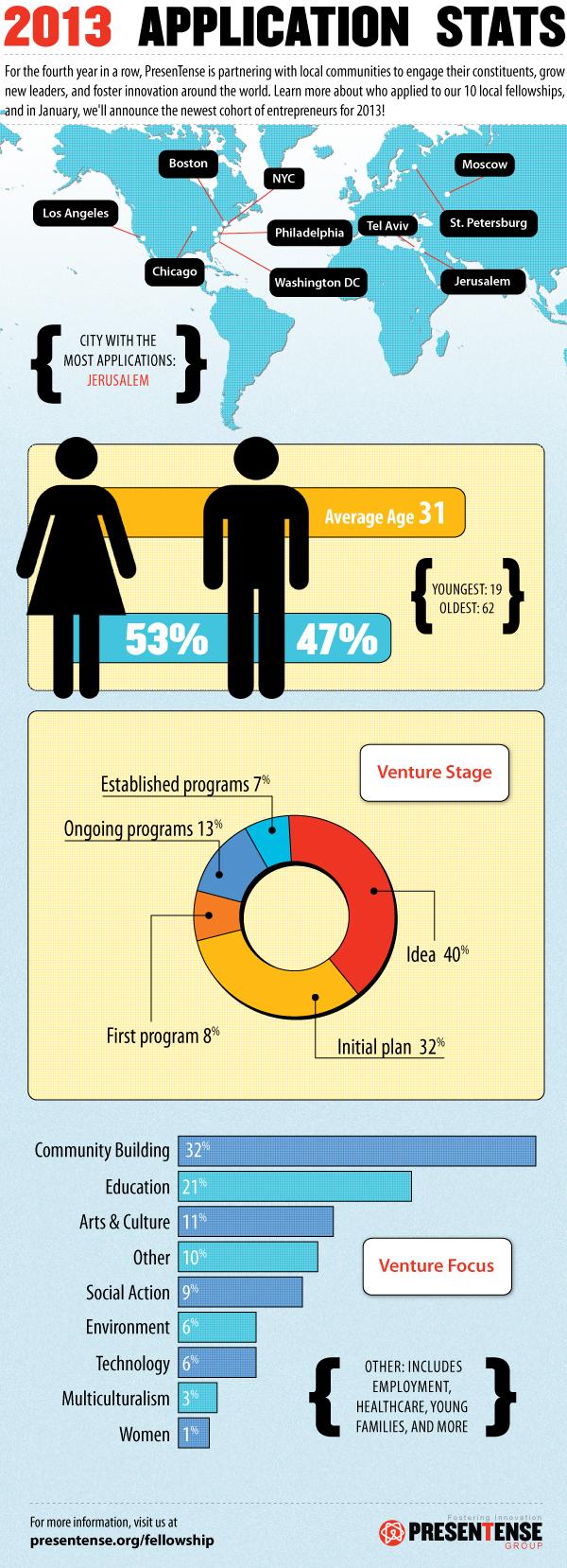 app-stats-2013-email_v5