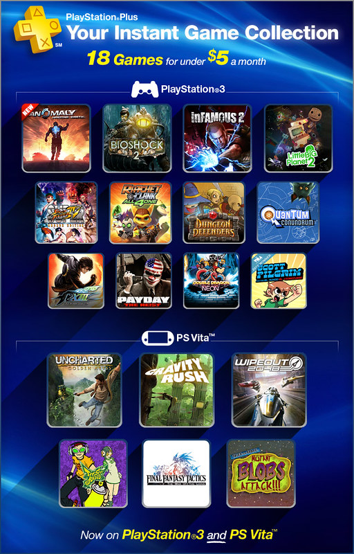 PlayStation Plus Update 12-17-2012