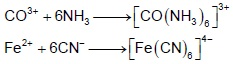 CBSE Class 12 Chemistry Notes: d and f Block Elements – Transition Elements, Complexes & Properties