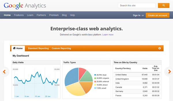 Online Website Resources - Google Analytics