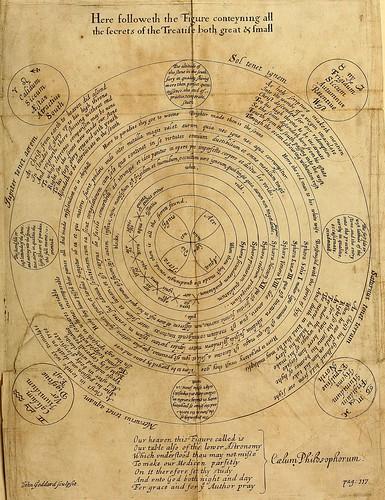 008-Theatrum chemicum britannicum…1652- Elias Ashmole