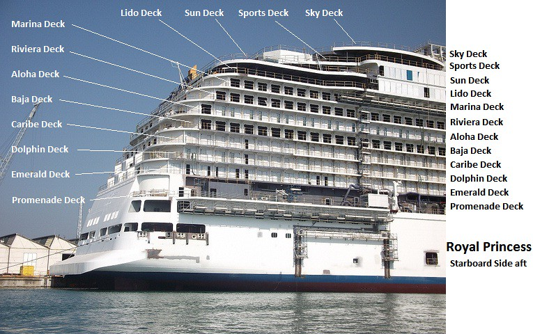 Royal Princess Cruise Ship Decks