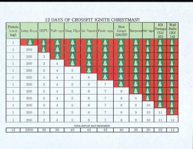 12 Days Of Christmas Wod.The 12 Days Of Christmas Wod Crossfit 906