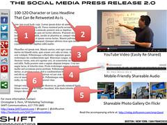 New Social Media Press Release