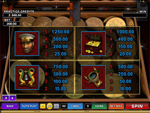 Sovereign of the Seven Seas Slots Payout