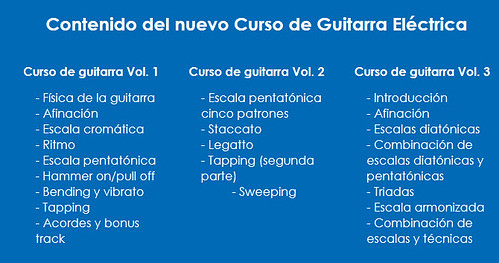 Virtuosso Secretos de la Guitarra Electrica Vol 1 2 y 3