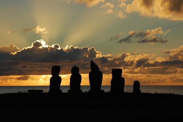 Sunset from Ahu Tahai