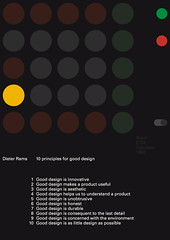 This is about™ Dieter Rams 10 principles for good design.